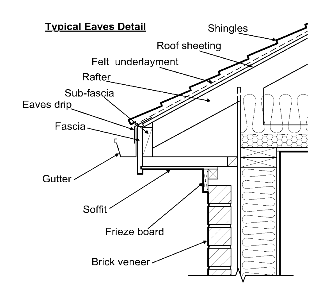 Typical Eaves Detail showing eaves drip