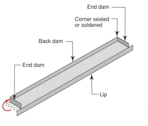 Sill Pan Flashing  sc 1 st  Wood\u0027s HMS-providing a complete line of home maintenance repair ... & sill pan flashingWood\u0027s Home Maintenance Service|Blog