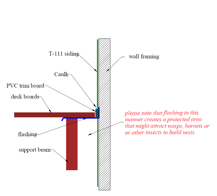 flashing detail for repairing damaged siding