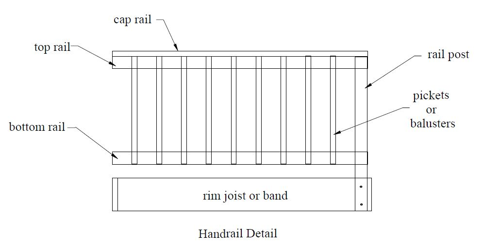 handrail-detail